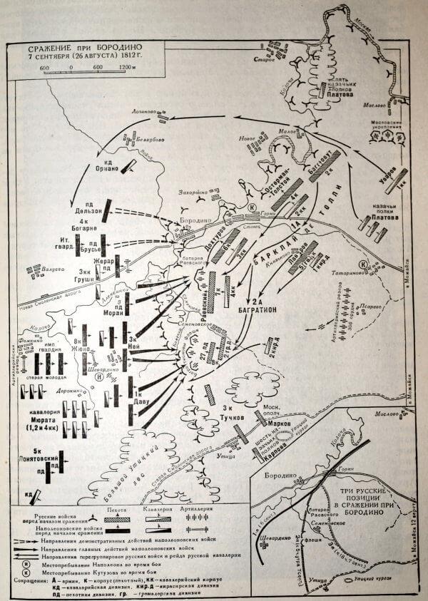 Сражение при Бородино. 7 сентября (26 августа) 1812 года.
