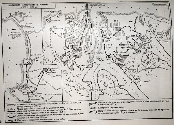 Военные действия в Крыму в 1854-1855 годах