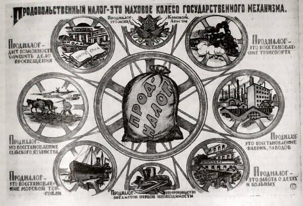 Плакат 1921 года: Продовольственный налог